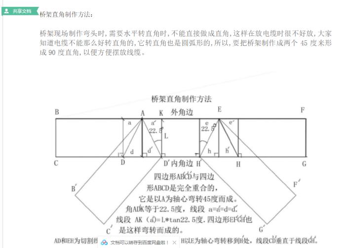桥架直角制作方法